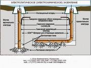 Электролитическое электрохимическое заземление ЗЭН-ХР,  ЗЭМ-ХР