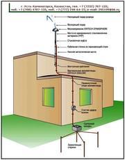 Заземление. Химические заземляющие электроды.